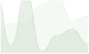 Google Analytics visualisieren