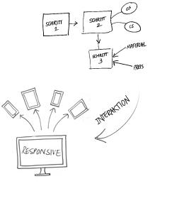 grafik-responsive