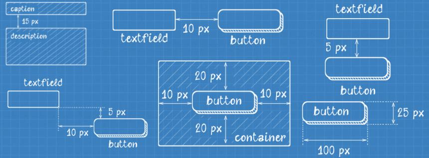 Visualisierung der Idee des visuellen Testings (© Galen Framework)