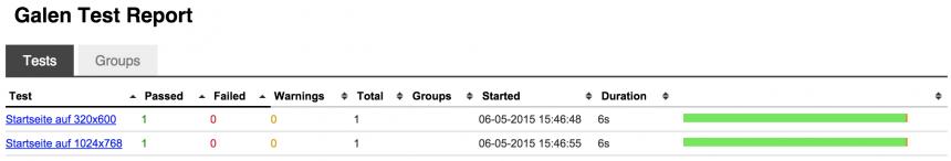 HTML-Report aus dem Galen Framework