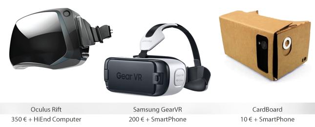 Oculus, VR und Cardboard